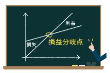事業計画で明確にする損益分岐点